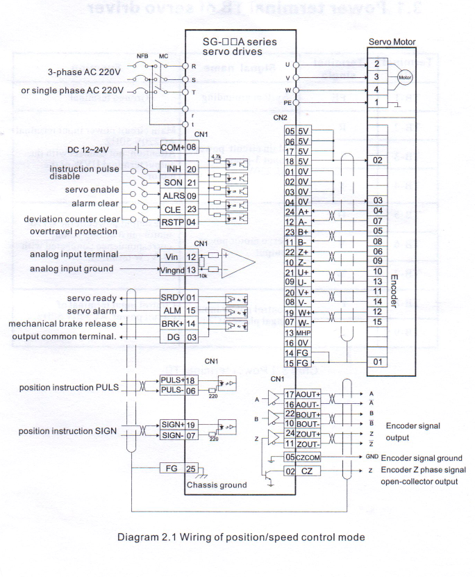 ac servo motor wiring diagram solidfonts servo wiring guide image diagram